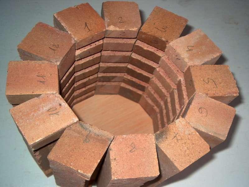Construcci n de un horno electrico - Ladrillo refractario medidas ...